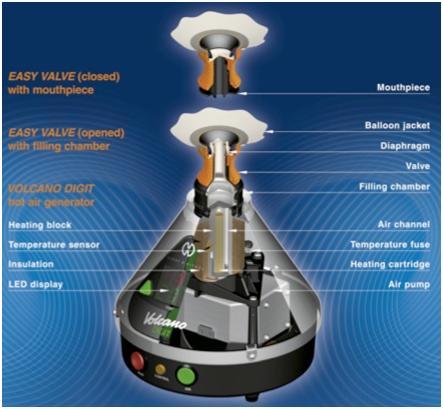 inside-the-volcano-vaporizer