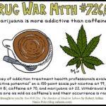 Marijuana In The Media