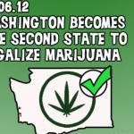 How will Washington State regulate Marijuana?