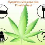 Treatment with Medical Marijuana