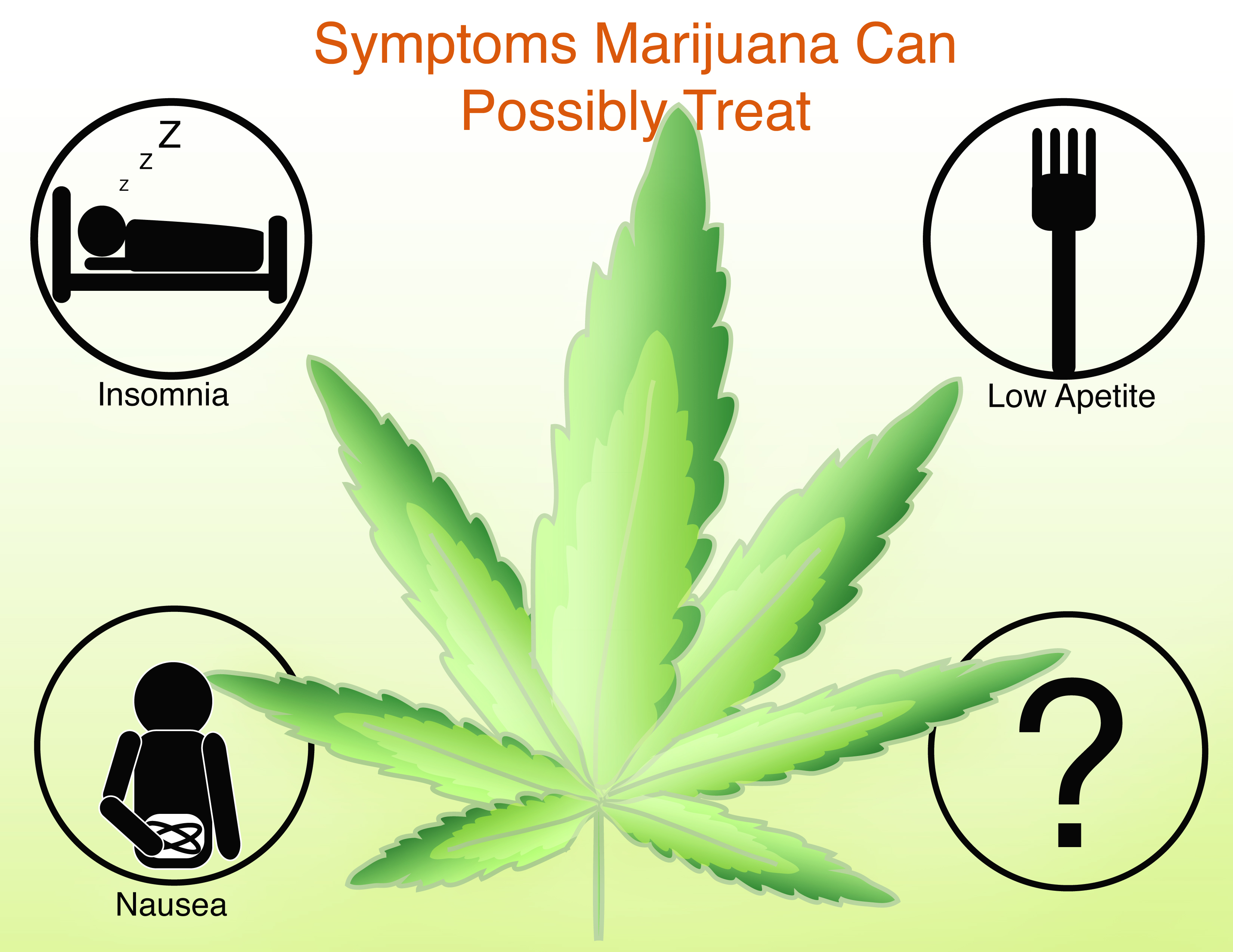 the various medical uses of marijuana