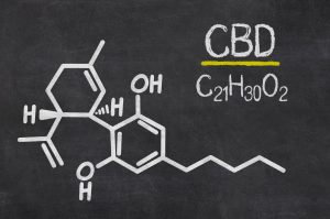 faq questions cbd