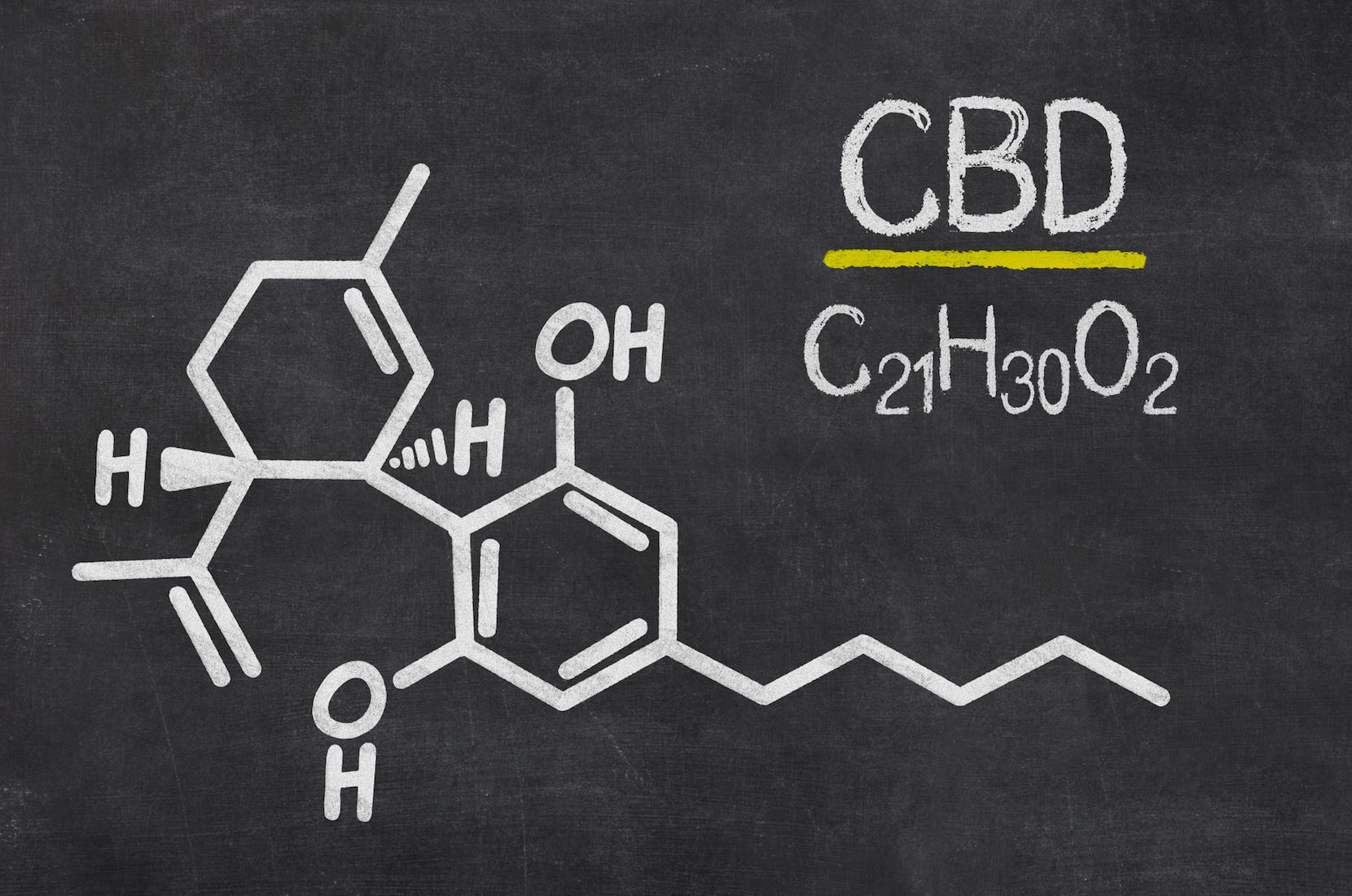 Frequently asked questions about CBD