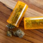 Medical Marijuana, the new remedy for Inflammatory Diseases